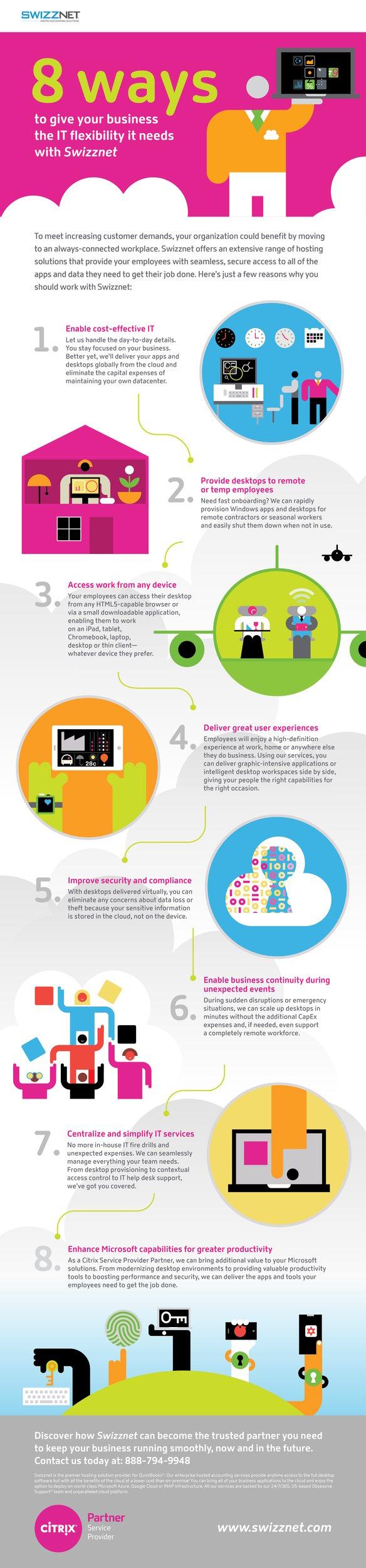 Swizznet-CItrix_infographic3