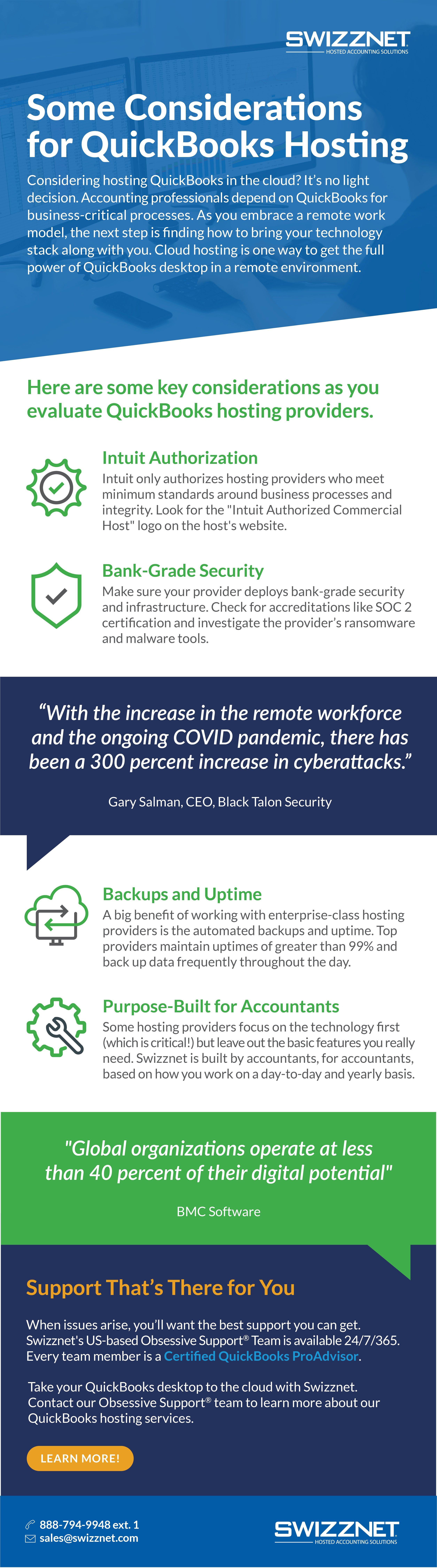 Swizznet_Quickbooks_Hosting_Infographic