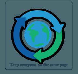 Swizz Sync - Keep everyone on the same page
